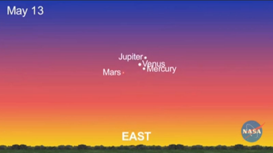 Rare Alignment of Venus-Mercury-Jupiter (& Mars)