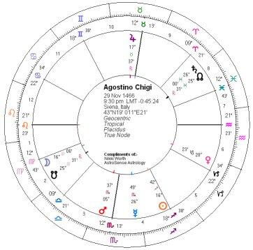 Agostino Chigi horoscope